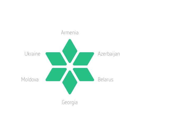 Zwycięskie logo Partnerstwa