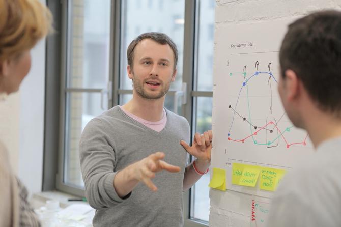 Concordia Design Workshop. Innowacja, etnografia, mapy myśli