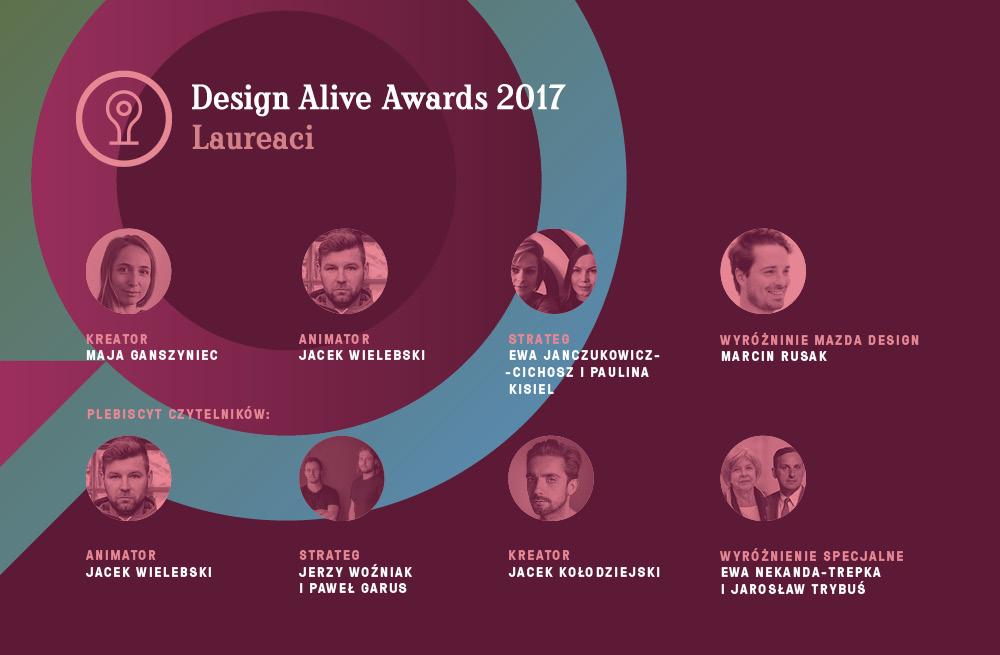 Znamy laureatów Design Alive Awards 2017!