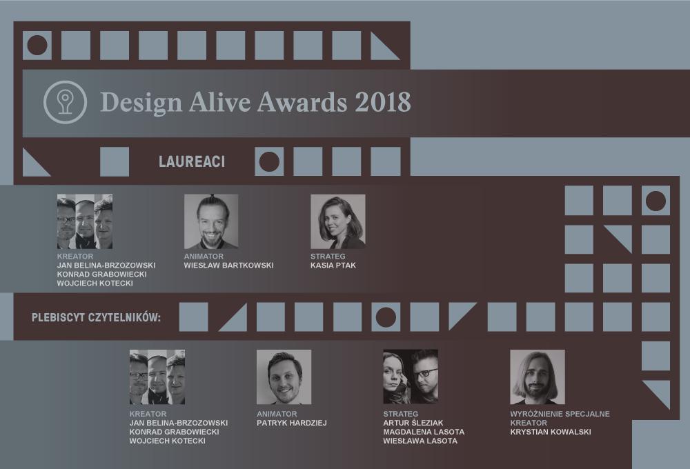 Znamy laureatów Design Alive Awards 2018!